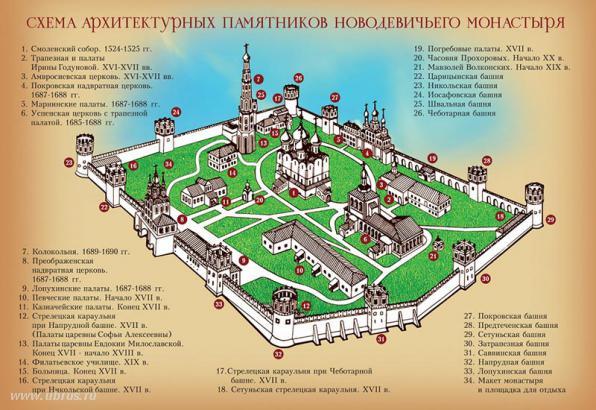 6829 План-схема Новодевичьего